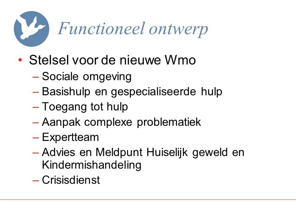 Functioneel ontwerp Stelsel voor de nieuwe Wmo –Sociale omgeving –Basishulp en gespecialiseerde hulp –Toegang tot hulp –Aanpak complexe problematiek –