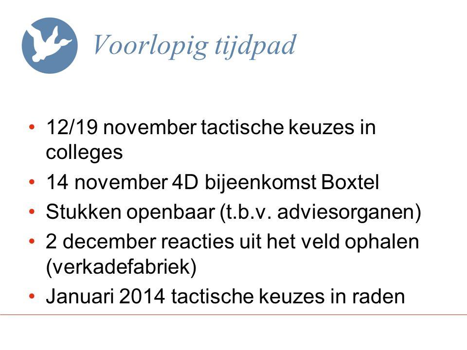 Voorlopig tijdpad 12/19 november tactische keuzes in colleges 14 november 4D bijeenkomst Boxtel Stukken openbaar (t.b.v. adviesorganen) 2 december rea