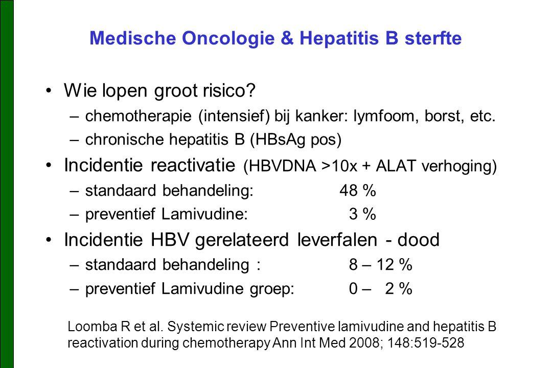 Medische Oncologie & Hepatitis B sterfte Wie lopen groot risico.