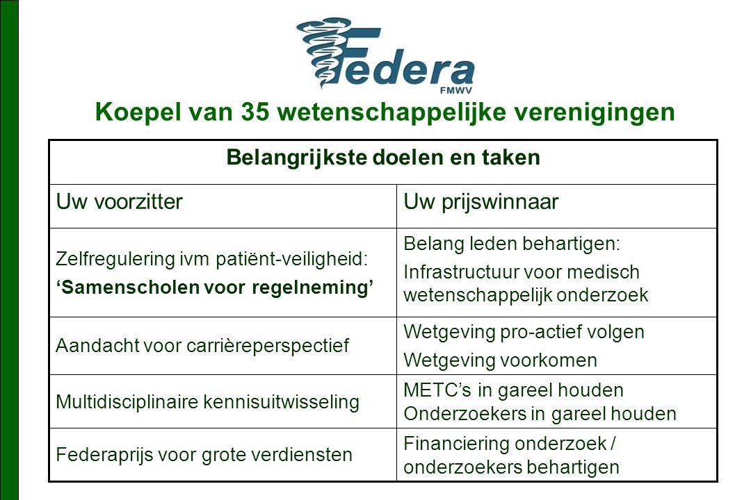 Mortaliteit van HBV-HCV vs HIV-AIDS in Nederland registratie in categorie infectieuze ziekten * Centraal Bureau Statistiek, statline.cbs.nl/ Statweb/doodsoorzaken-korte lijst