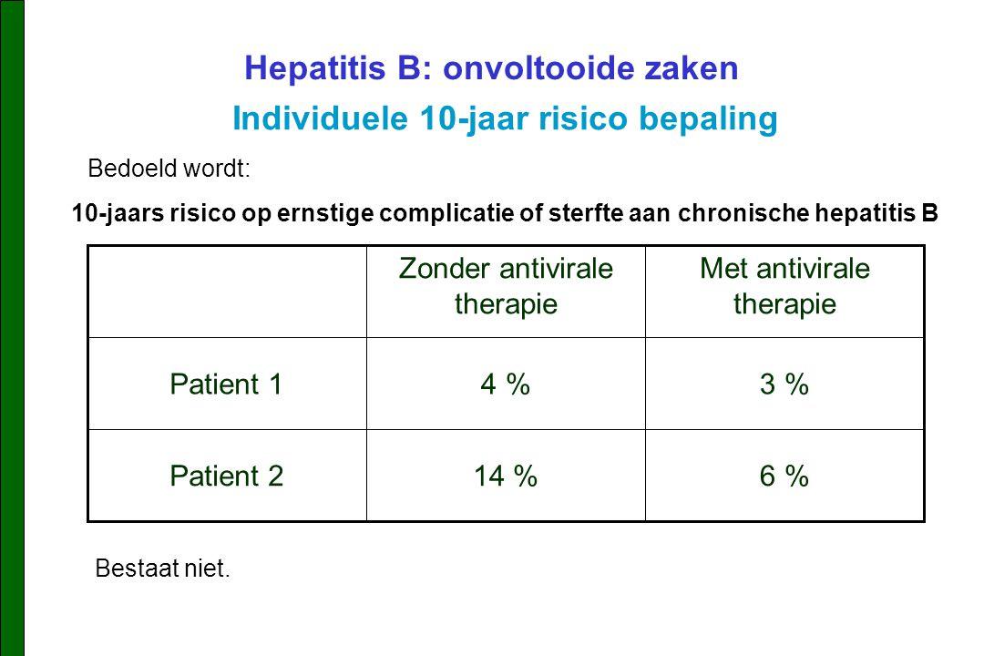 Hepatitis B: onvoltooide zaken Individuele 10-jaar risico bepaling 6 %14 %Patient 2 3 %4 %Patient 1 Met antivirale therapie Zonder antivirale therapie 10-jaars risico op ernstige complicatie of sterfte aan chronische hepatitis B Bedoeld wordt: Bestaat niet.