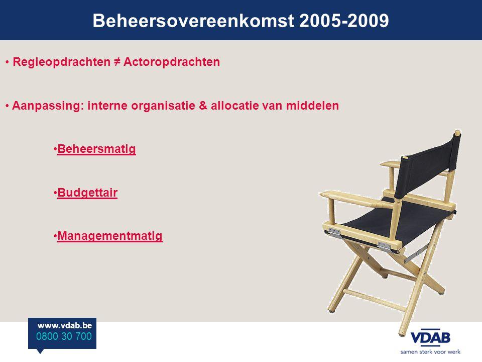 www.vdab.be 0800 30 700 Beheersovereenkomst 2005-2009 www.vdab.be 0800 30 700 Regieopdrachten ≠ Actoropdrachten Aanpassing: interne organisatie & allocatie van middelen Beheersmatig Budgettair Managementmatig