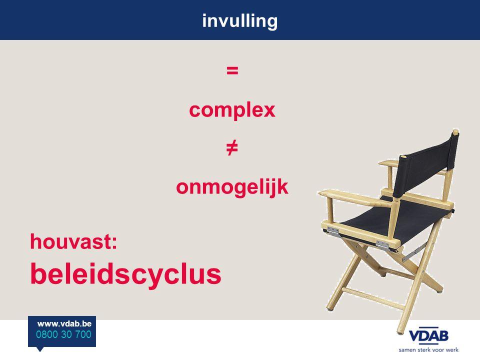 www.vdab.be 0800 30 700 www.vdab.be 0800 30 700 invulling = complex ≠ onmogelijk houvast: beleidscyclus