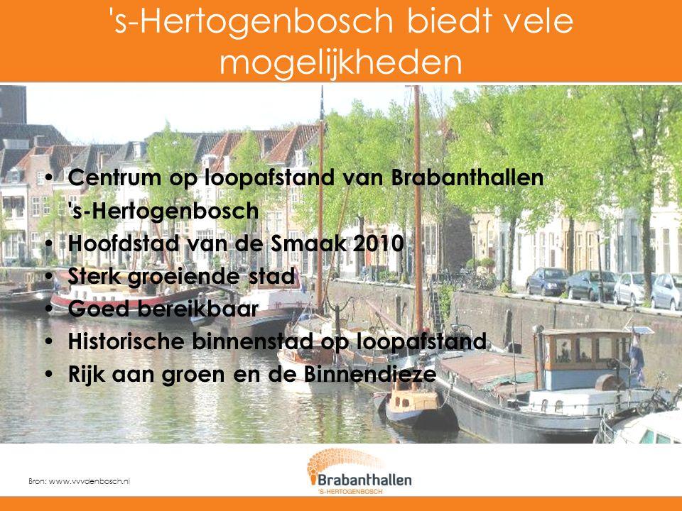 's-Hertogenbosch biedt vele mogelijkheden Centrum op loopafstand van Brabanthallen 's-Hertogenbosch Hoofdstad van de Smaak 2010 Sterk groeiende stad G
