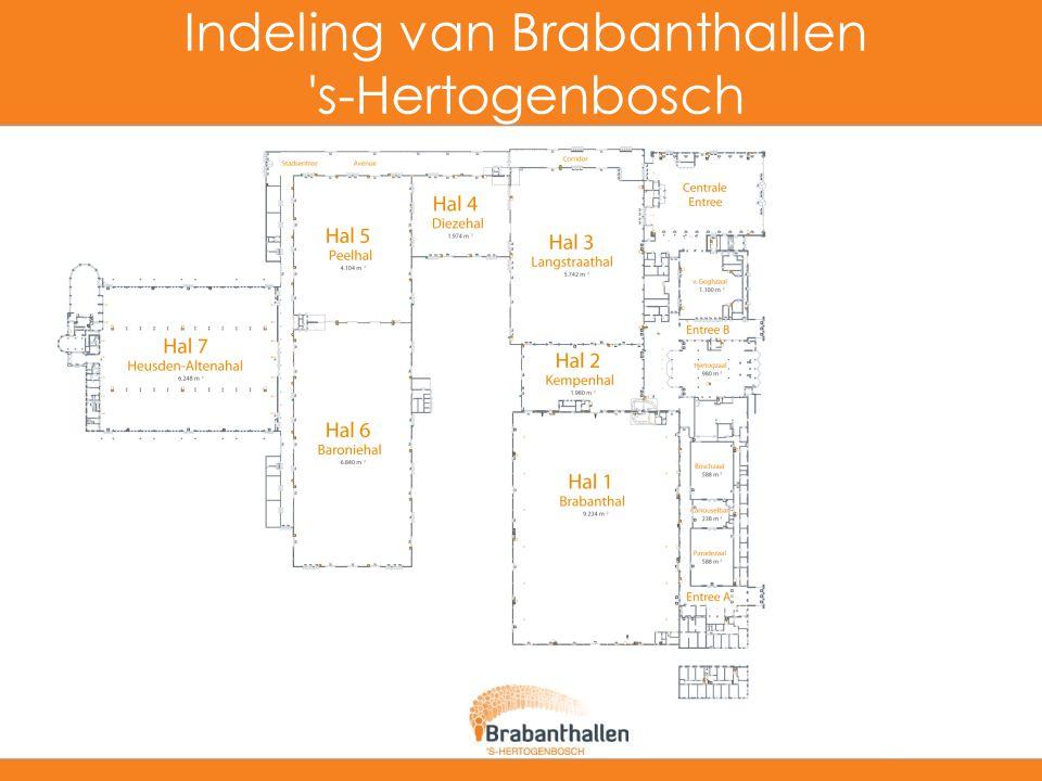 Indeling van Brabanthallen 's-Hertogenbosch