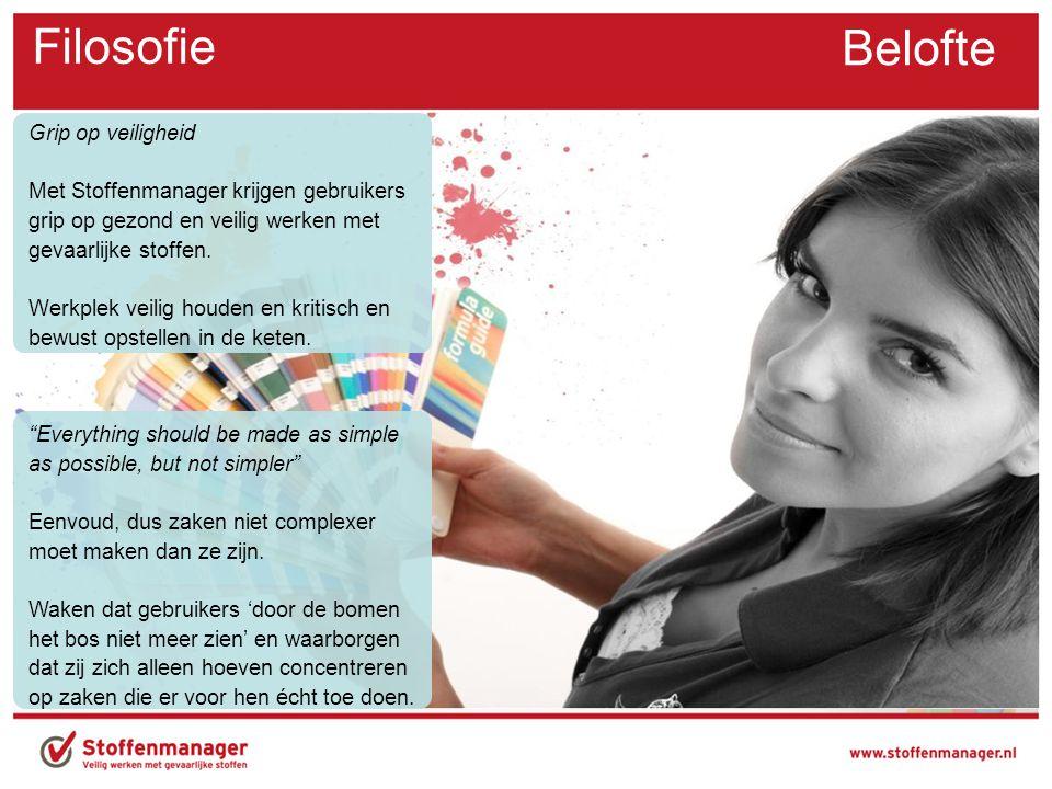 Geloof in eigen kunnen en verantwoordelijkheid van gebruikers.