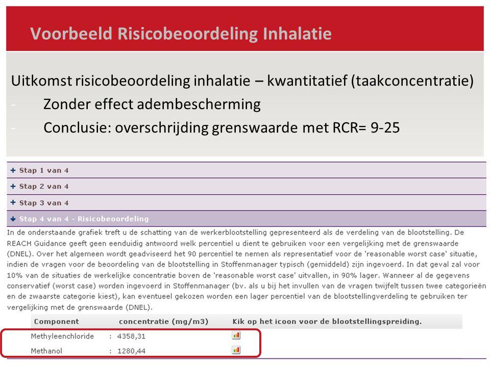 Voorbeeld Risicobeoordeling Inhalatie Uitkomst risicobeoordeling inhalatie – kwantitatief (taakconcentratie) -Met adembescherming (masker met aangedreven filter) -Conclusie: overschrijding grenswaarde voor methyleenchloride