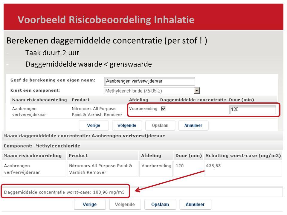 Voorbeeld Risicobeoordeling Inhalatie Rapport daggemiddelde concentratie