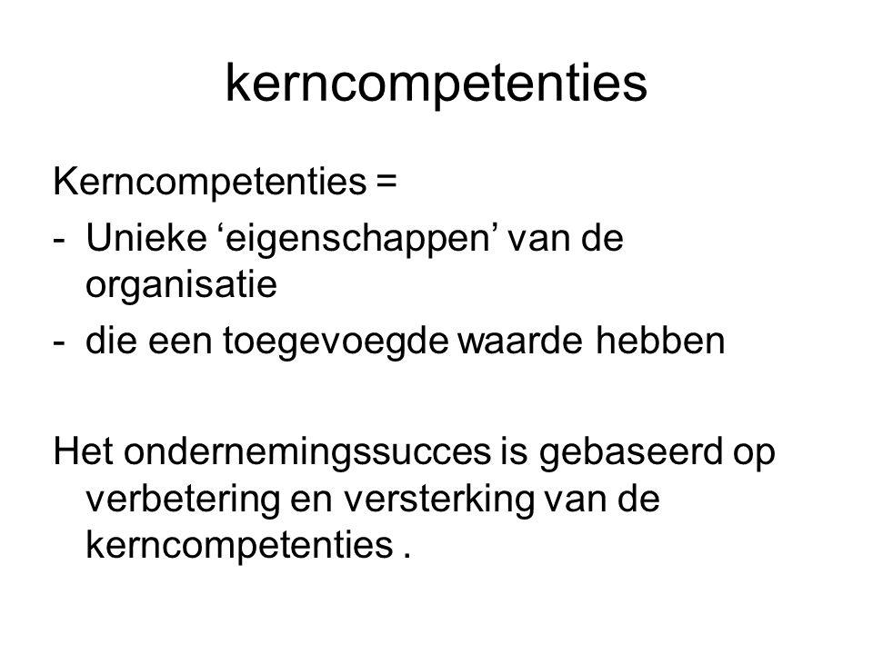 kerncompetenties Kerncompetenties = -Unieke 'eigenschappen' van de organisatie -die een toegevoegde waarde hebben Het ondernemingssucces is gebaseerd