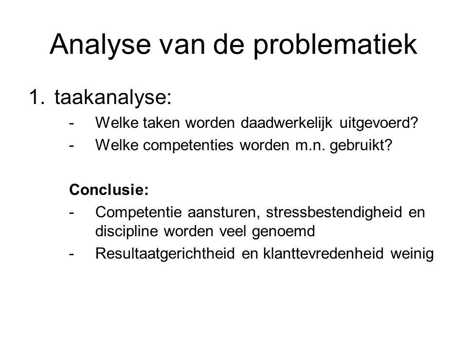 Analyse van de problematiek 1.taakanalyse: -Welke taken worden daadwerkelijk uitgevoerd? -Welke competenties worden m.n. gebruikt? Conclusie: -Compete