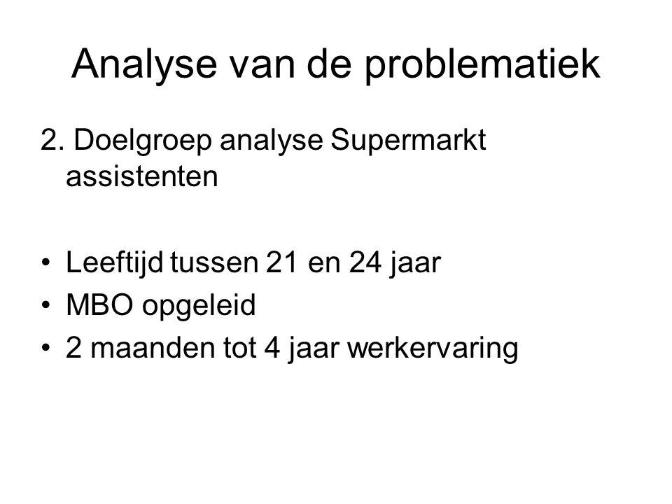 Analyse van de problematiek 2. Doelgroep analyse Supermarkt assistenten Leeftijd tussen 21 en 24 jaar MBO opgeleid 2 maanden tot 4 jaar werkervaring