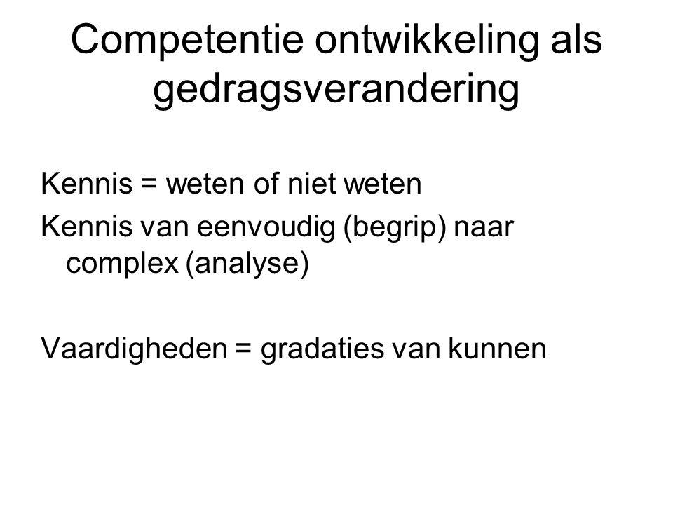 Competentie ontwikkeling als gedragsverandering Kennis = weten of niet weten Kennis van eenvoudig (begrip) naar complex (analyse) Vaardigheden = grada