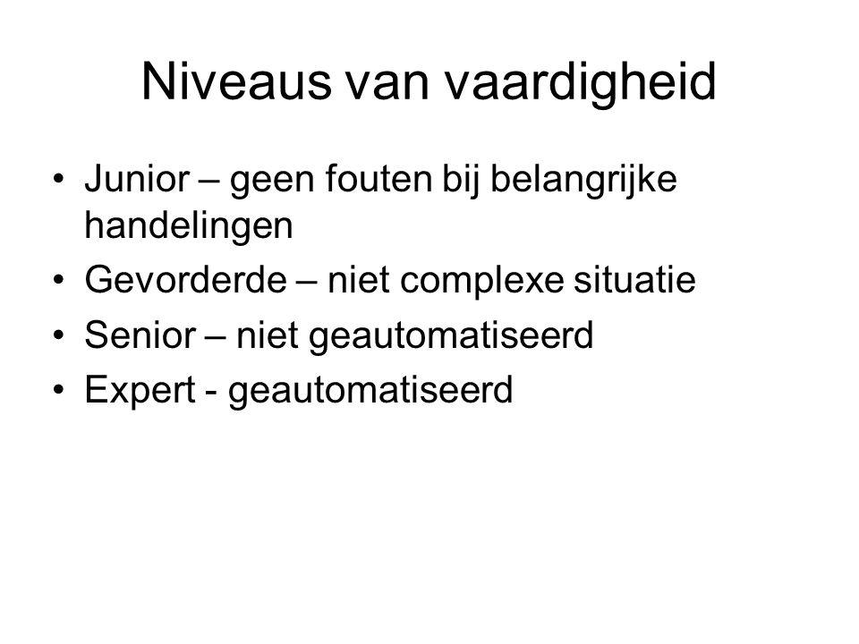 Niveaus van vaardigheid Junior – geen fouten bij belangrijke handelingen Gevorderde – niet complexe situatie Senior – niet geautomatiseerd Expert - ge