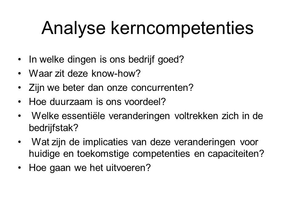 Analyse kerncompetenties In welke dingen is ons bedrijf goed? Waar zit deze know-how? Zijn we beter dan onze concurrenten? Hoe duurzaam is ons voordee
