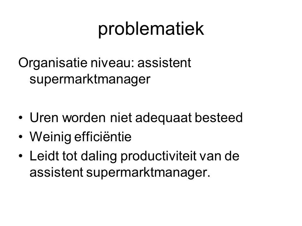 problematiek Organisatie niveau: assistent supermarktmanager Uren worden niet adequaat besteed Weinig efficiëntie Leidt tot daling productiviteit van