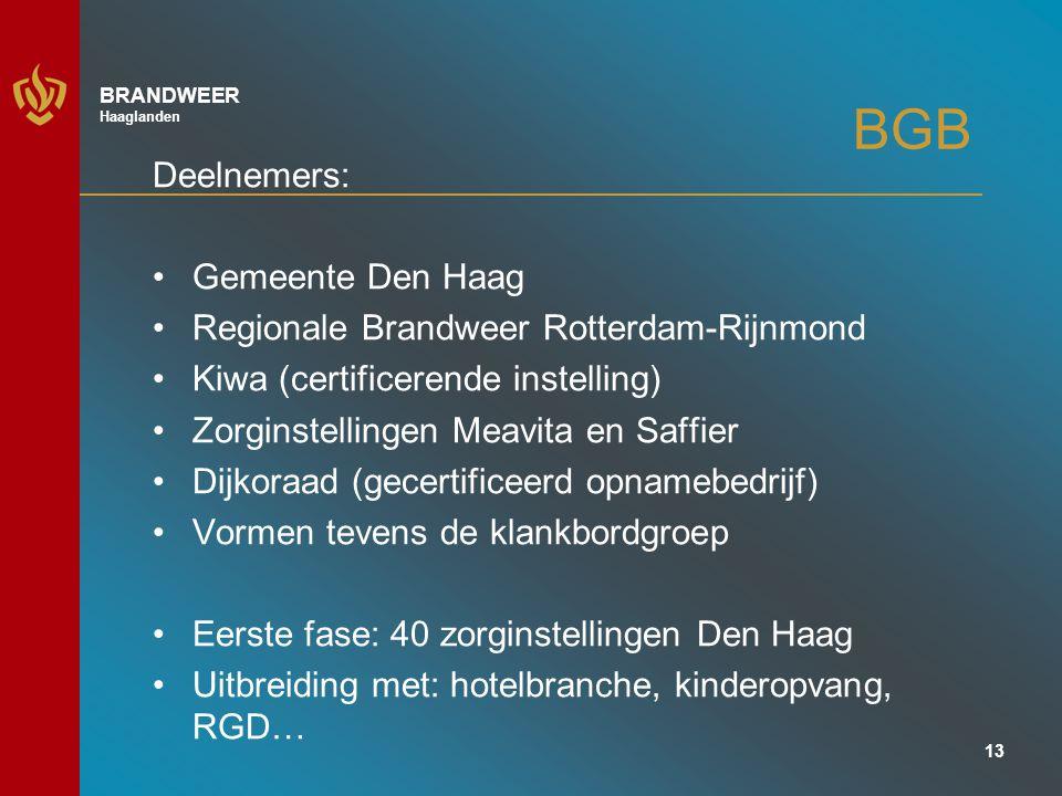13 BRANDWEER Haaglanden BGB Deelnemers: Gemeente Den Haag Regionale Brandweer Rotterdam-Rijnmond Kiwa (certificerende instelling) Zorginstellingen Meavita en Saffier Dijkoraad (gecertificeerd opnamebedrijf) Vormen tevens de klankbordgroep Eerste fase: 40 zorginstellingen Den Haag Uitbreiding met: hotelbranche, kinderopvang, RGD…