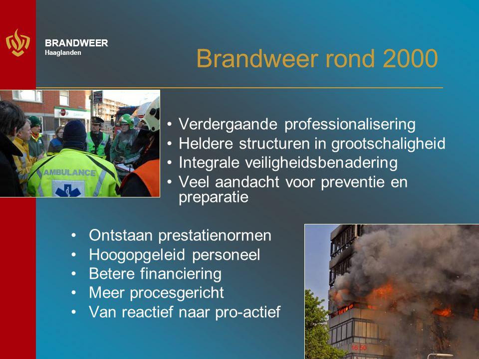 7 BRANDWEER Haaglanden Veiligheidsketen Pro-actiePreventiePreparatieRepressieNazorg