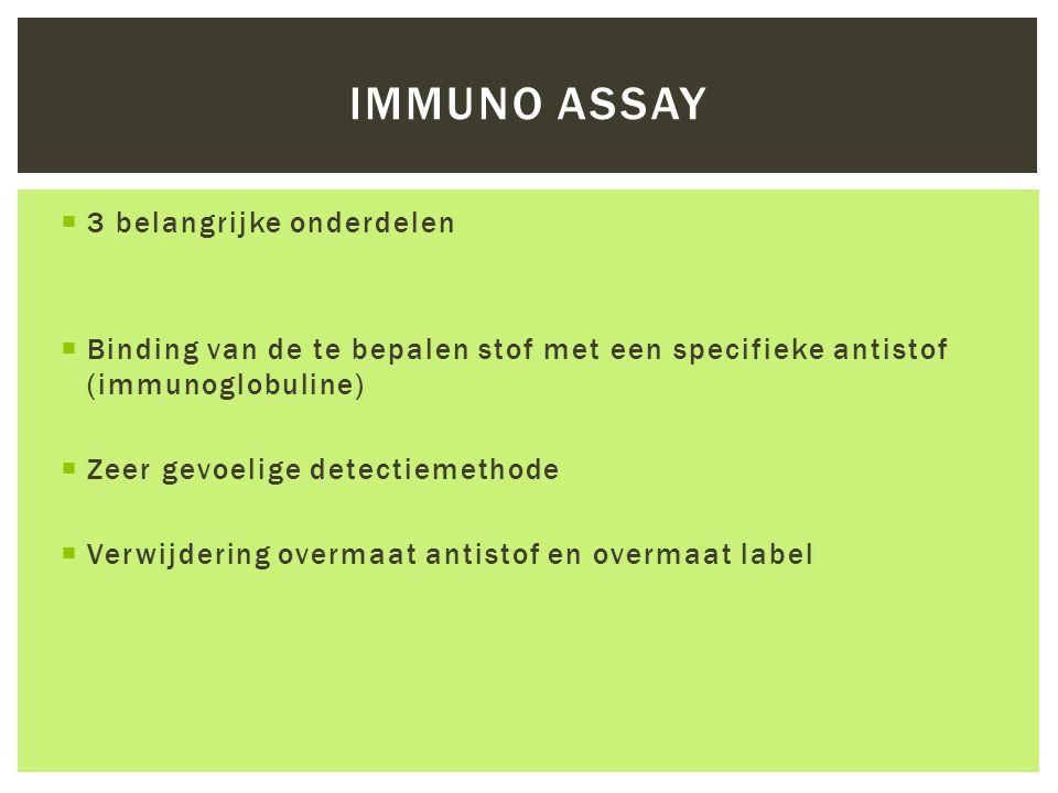  3 belangrijke onderdelen  Binding van de te bepalen stof met een specifieke antistof (immunoglobuline)  Zeer gevoelige detectiemethode  Verwijder