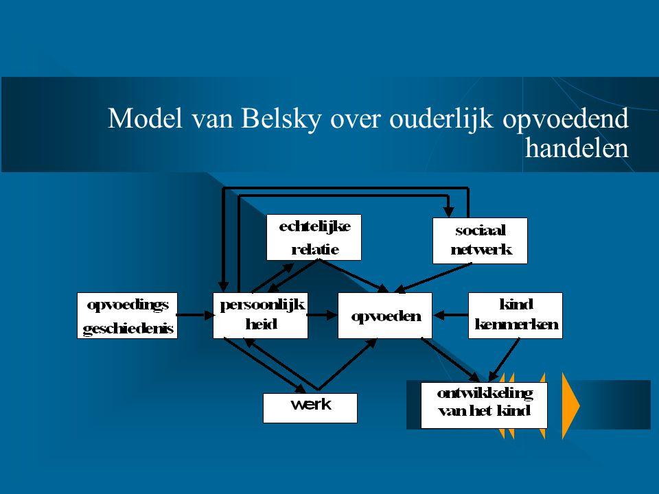 Model van Belsky over ouderlijk opvoedend handelen