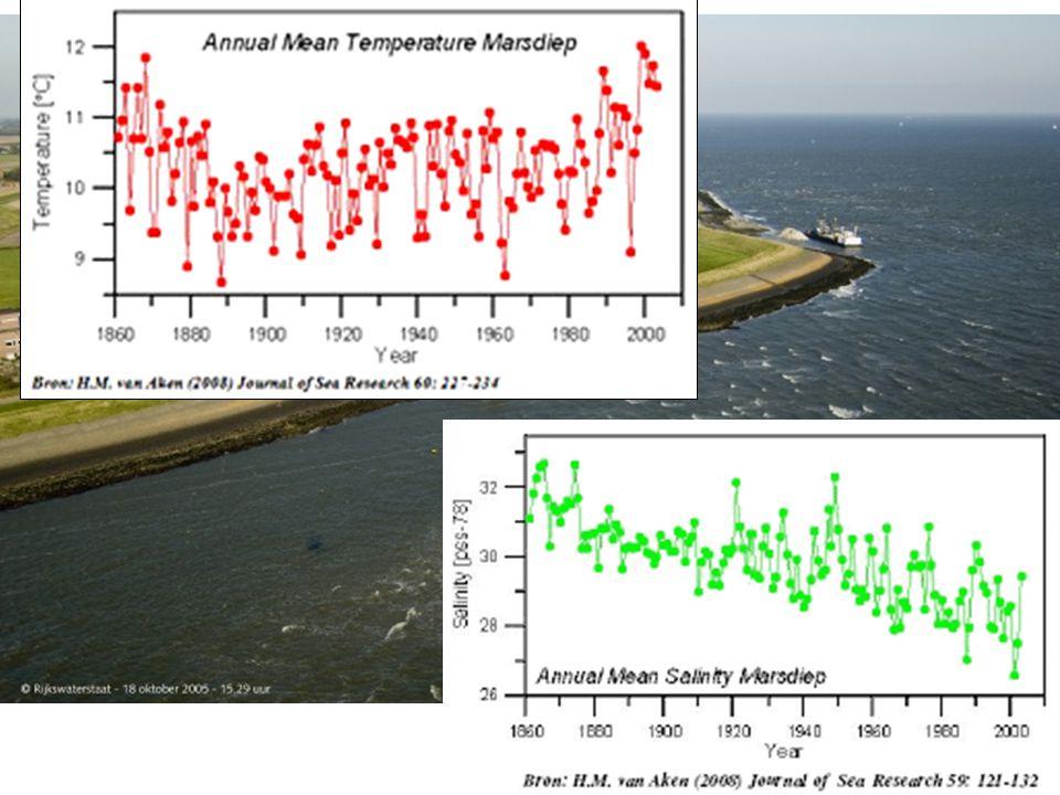Klimaatverandering anno 2009 Menselijk handelen (uitstoot CO2) bepalende factor Zeespiegelstijging, stormen en hevige regenval en stijging temperatuur belangrijkste effecten Aanleiding voor allerlei creatieve technische oplossingen; bijvoorbeeld de Afsluitdijk
