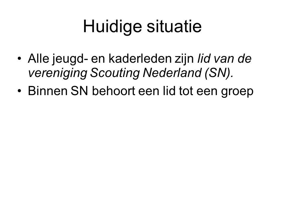Huidige situatie Alle jeugd- en kaderleden zijn lid van de vereniging Scouting Nederland (SN).