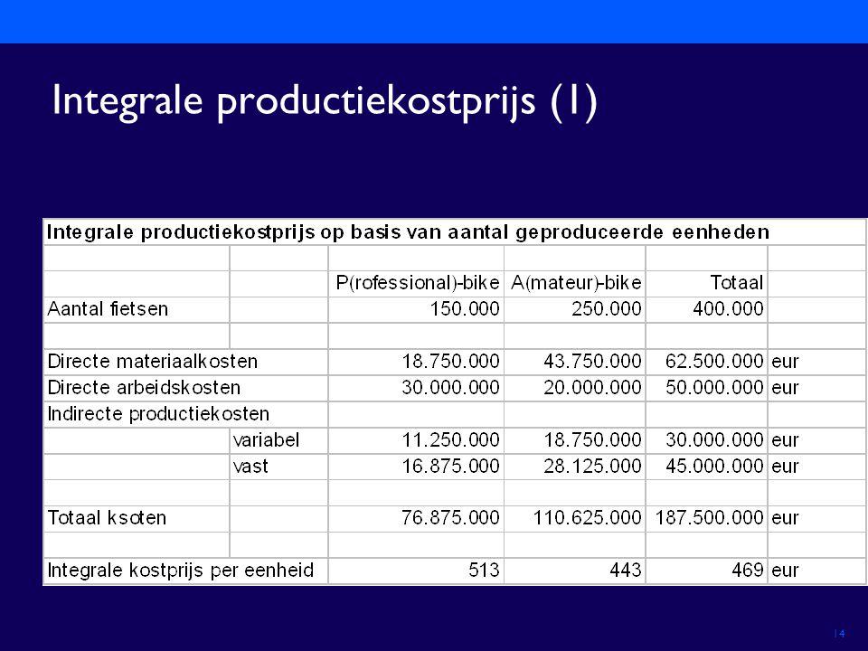 14 Integrale productiekostprijs (1)