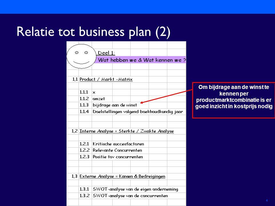 4 Relatie tot business plan (2) Om bijdrage aan de winst te kennen per productmarktcombinatie is er goed inzicht in kostprijs nodig
