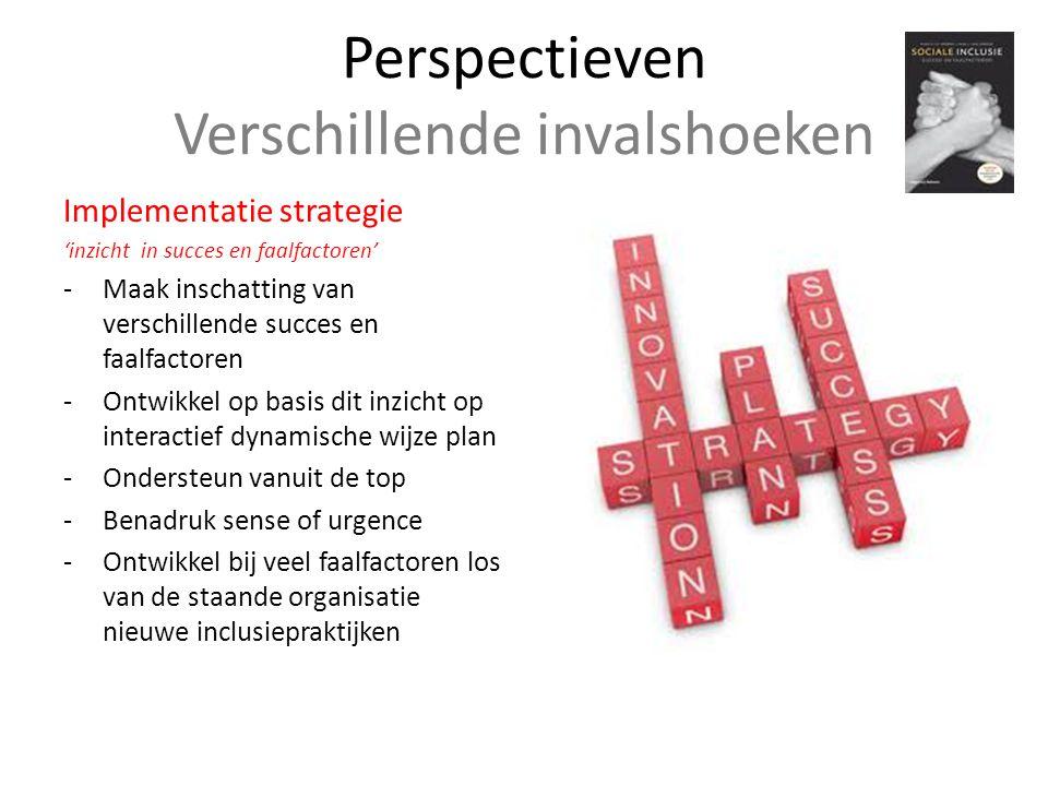 Perspectieven Verschillende invalshoeken Implementatie strategie 'inzicht in succes en faalfactoren' -Maak inschatting van verschillende succes en faa