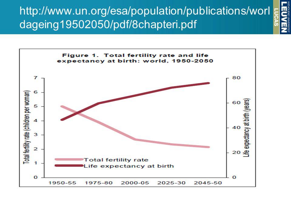 http://www.un.org/esa/population/publications/worl dageing19502050/pdf/8chapteri.pdf