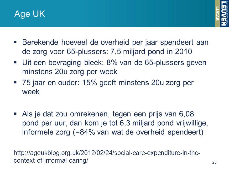  Berekende hoeveel de overheid per jaar spendeert aan de zorg voor 65-plussers: 7,5 miljard pond in 2010  Uit een bevraging bleek: 8% van de 65-plus