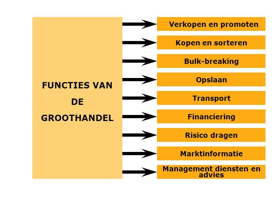 Kopen en sorteren Bulk-breaking Opslaan Transport Financiering Risico dragen Verkopen en promoten Marktinformatie Management diensten en advies FUNCTI