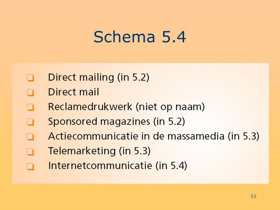 10 Schema 5.4