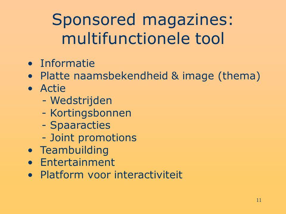 11 Sponsored magazines: multifunctionele tool Informatie Platte naamsbekendheid & image (thema) Actie - Wedstrijden - Kortingsbonnen - Spaaracties - Joint promotions Teambuilding Entertainment Platform voor interactiviteit