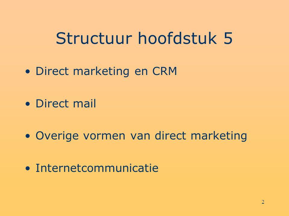 13 DM-actiecommunicatie in massamedia Print –Direct response-advertising Televisie –Direct response-commercial –Infomercial