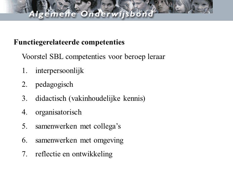 Functiegerelateerde competenties Voorstel SBL competenties voor beroep leraar 1. interpersoonlijk 2. pedagogisch 3. didactisch (vakinhoudelijke kennis