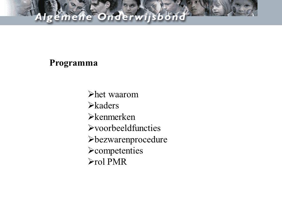 StatischDynamisch Normfuncties TOA 5,6 of 7 VAVO 10 of 12, BE 9 Voorbeeldfuncties instructeurs 7 of 8 Docent LB, LC of LD Landelijk voorschrift Nieuwe functies eenvoudig Weging landelijk Organisatie eenvoudig Aparte scholen BE, VAVO Organisatie complex BE, VAVO wordt ROC Nieuwe functies moeizaam Eerste versie FUWA BVE kwam uit in 1997 Reden om FUWA in te voeren
