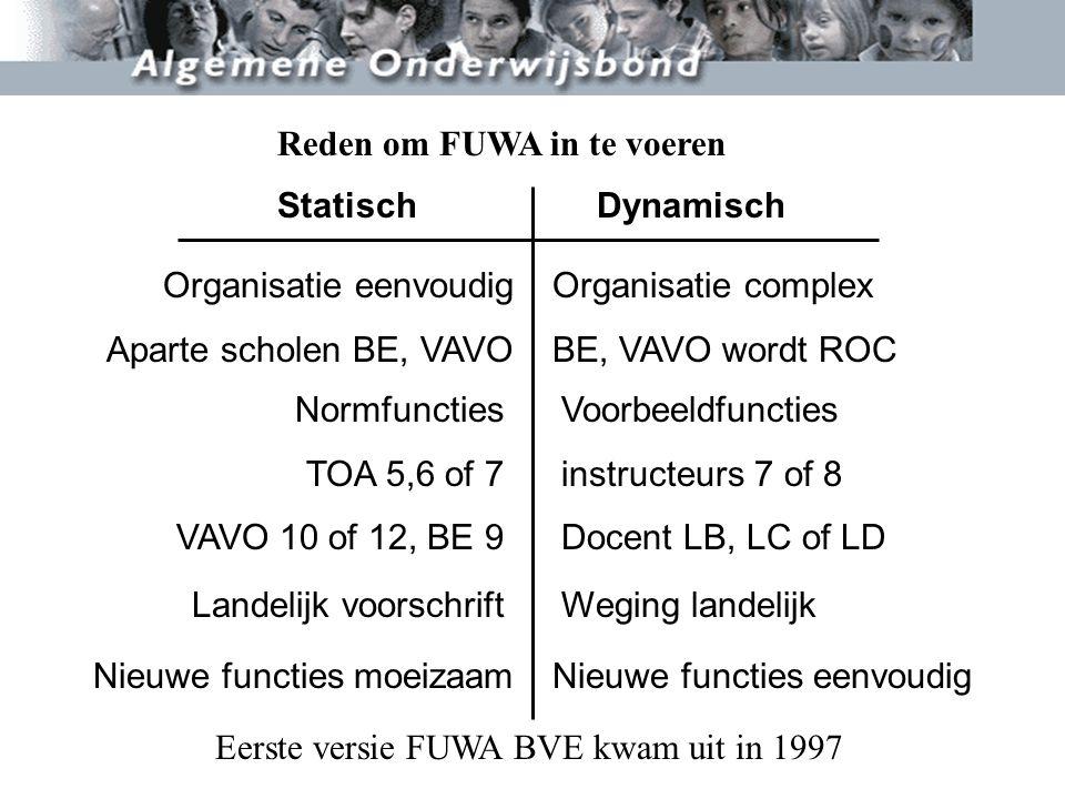 StatischDynamisch Normfuncties TOA 5,6 of 7 VAVO 10 of 12, BE 9 Voorbeeldfuncties instructeurs 7 of 8 Docent LB, LC of LD Landelijk voorschrift Nieuwe