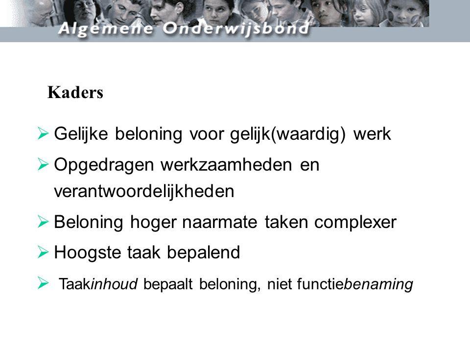 Functiegerelateerde competenties Voorstel SBL competenties voor beroep leraar 1.
