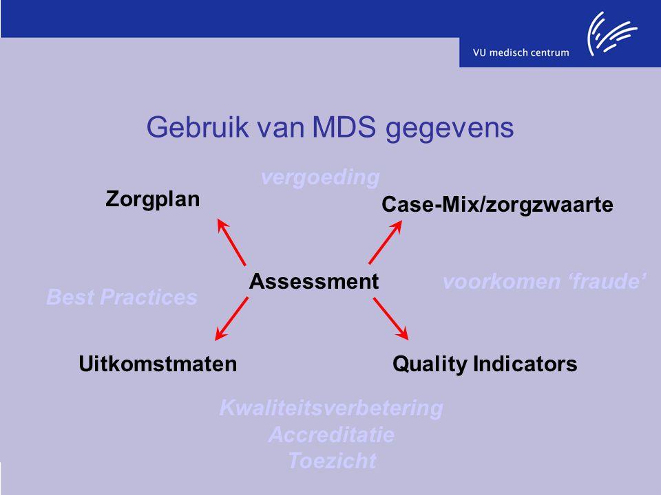 Gebruik van MDS gegevens Assessment Zorgplan UitkomstmatenQuality Indicators Case-Mix/zorgzwaarte voorkomen 'fraude' Best Practices vergoeding Kwalite