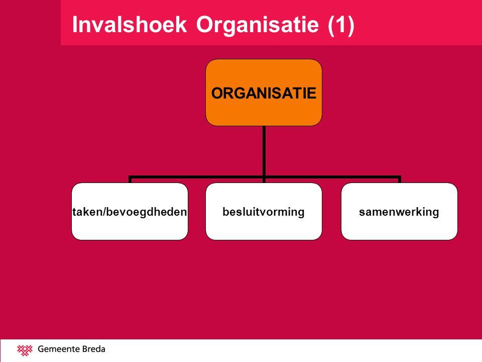 Invalshoek Organisatie (1)