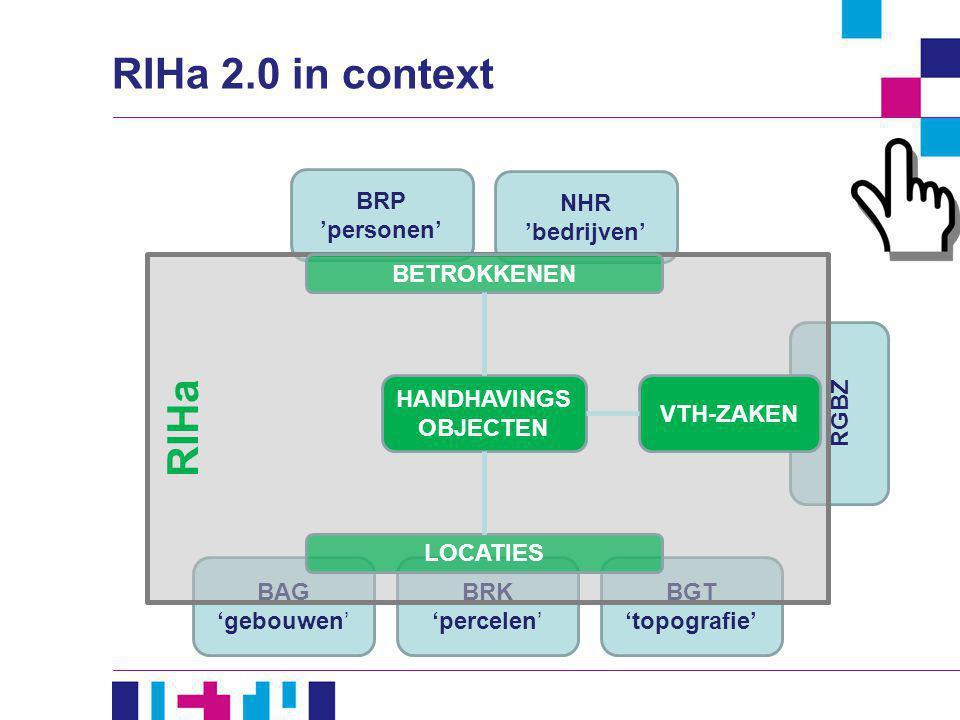 BRP 'personen' NHR 'bedrijven' RIHa 2.0 in context RGBZ BAG 'gebouwen' BRK 'percelen' BGT 'topografie' RIHa HANDHAVINGS OBJECTEN BETROKKENEN LOCATIES