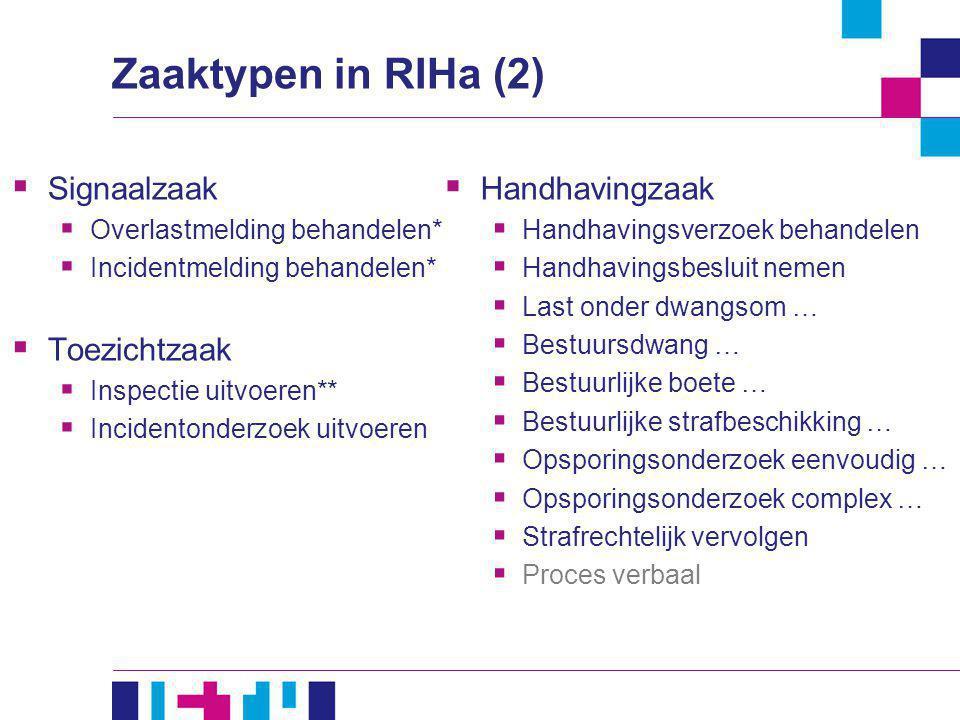 Zaaktypen in RIHa (2)  Signaalzaak  Overlastmelding behandelen*  Incidentmelding behandelen*  Toezichtzaak  Inspectie uitvoeren**  Incidentonder