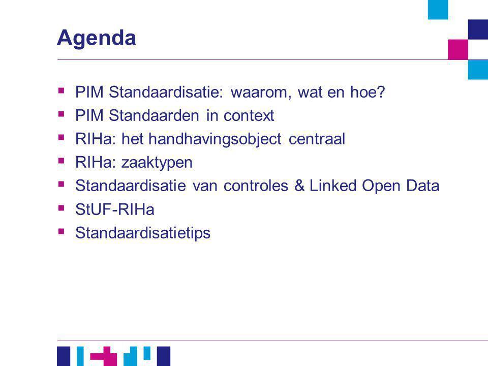Agenda  PIM Standaardisatie: waarom, wat en hoe?  PIM Standaarden in context  RIHa: het handhavingsobject centraal  RIHa: zaaktypen  Standaardisa