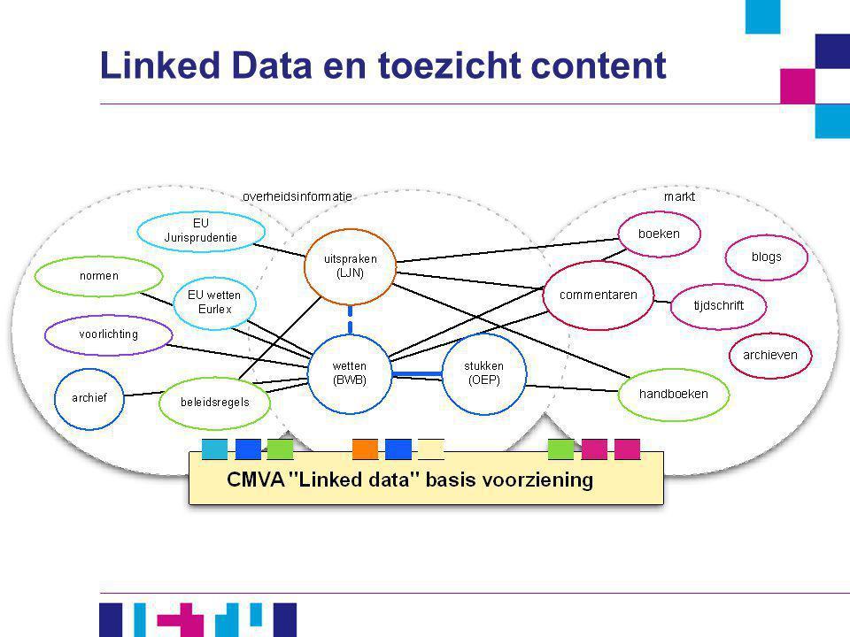 Linked Data en toezicht content