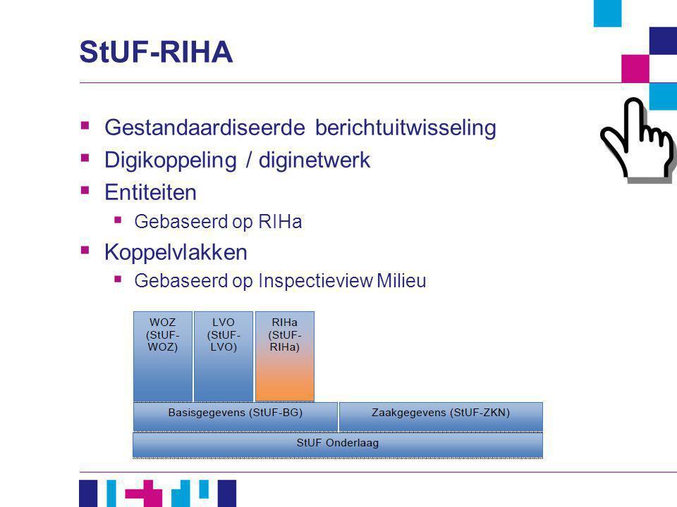 StUF-RIHA  Gestandaardiseerde berichtuitwisseling  Digikoppeling / diginetwerk  Entiteiten  Gebaseerd op RIHa  Koppelvlakken  Gebaseerd op Inspe