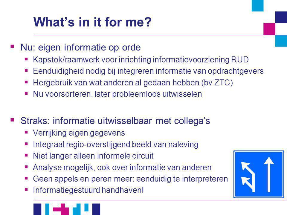 What's in it for me?  Nu: eigen informatie op orde  Kapstok/raamwerk voor inrichting informatievoorziening RUD  Eenduidigheid nodig bij integreren