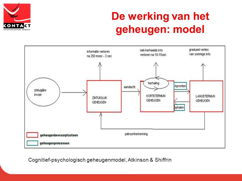 De werking van het geheugen: model Cognitief-psychologisch geheugenmodel, Atkinson & Shiffrin