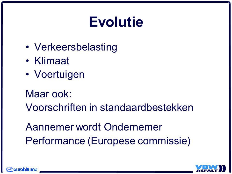 Evolutie Verkeersbelasting Klimaat Voertuigen Maar ook: Voorschriften in standaardbestekken Aannemer wordt Ondernemer Performance (Europese commissie)