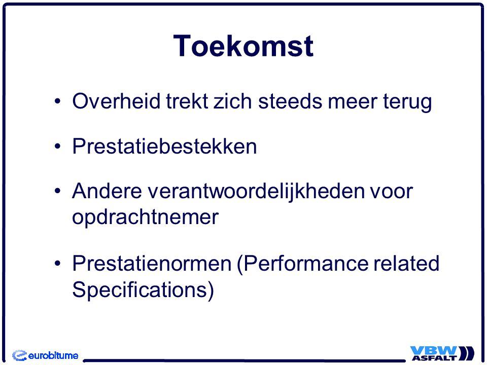 Toekomst Overheid trekt zich steeds meer terug Prestatiebestekken Andere verantwoordelijkheden voor opdrachtnemer Prestatienormen (Performance related Specifications)