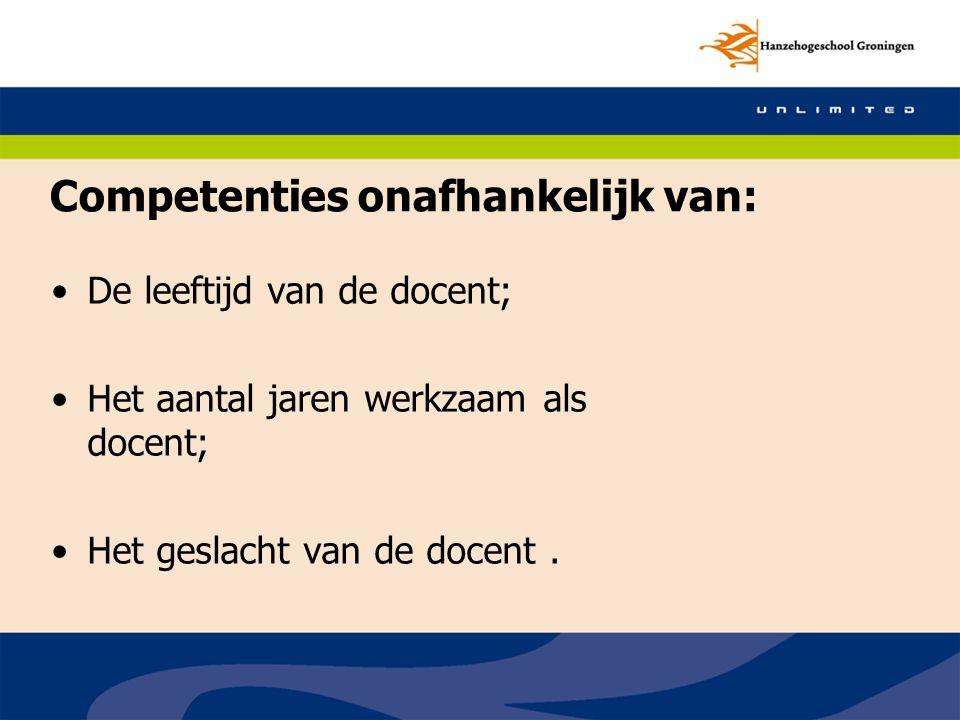 Competenties onafhankelijk van: De leeftijd van de docent; Het aantal jaren werkzaam als docent; Het geslacht van de docent.